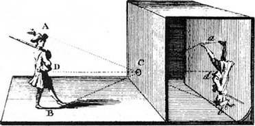Camera obscura de Léonard de Vinci